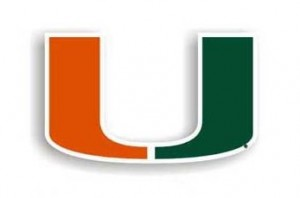 Miami Hurricanes car magnet