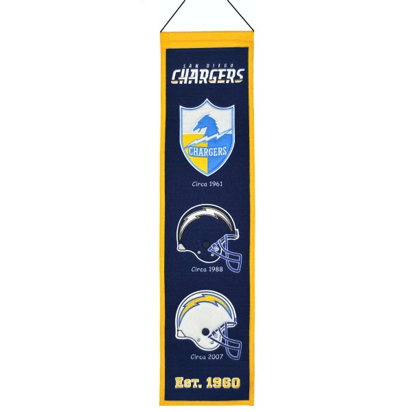 Chargers-Heritage-Banner-lg